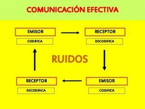 COMUNICACIN EFECTIVA EMISOR RECEPTOR CODIFICA DECODIFICA RUIDOS RECEPTOR