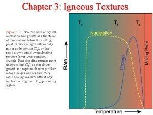 Chapter 3 Igneous Textures Figure 3 1 Idealized