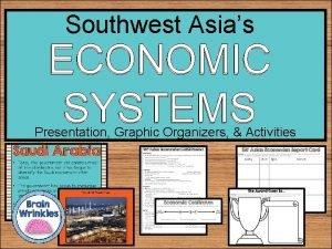 Southwest Asias ECONOMIC SYSTEMS Presentation Graphic Organizers Activities