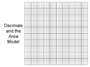 Decimals and the Area Model Decimals are fractions