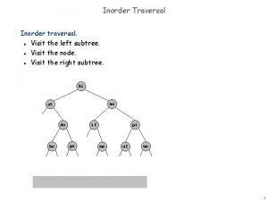 Inorder Traversal Inorder traversal Visit the left subtree