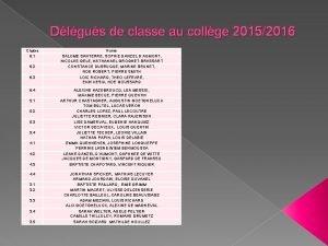 Dlgus de classe au collge 20152016 Classe 6
