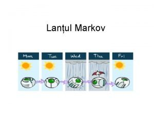Lanul Markov Andrei Andreevici Markov matematician rus universtatea