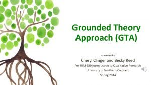 Grounded Theory Approach GTA Presented by Cheryl Clinger
