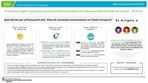 Mesures Extraordinries COVID 19 Pla de mesures urgents