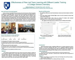 Effectiveness of PeerLed Team Learning with Different Leader