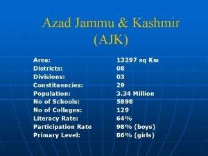 Azad Jammu Kashmir AJK Area Districts Divisions Constituencies