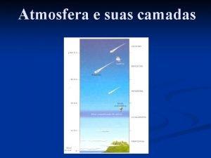 Atmosfera e suas camadas A atmosfera terrestre n