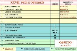 XXVII PEDI E OBTEREIS SLIDES REFERNCIA BBLICA ORAR