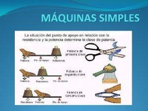 MQUINAS SIMPLES MQUINAS SIMPLES Son mecanismos que se