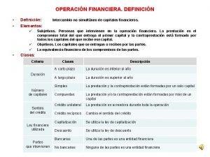 OPERACIN FINANCIERA DEFINICIN Definicin Elementos Intercambio no simultneo