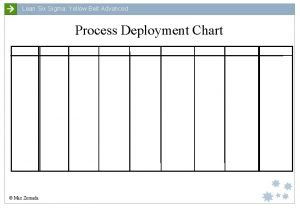 Lean Six Sigma Yellow Belt Advanced Process Deployment