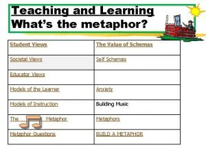 Teaching and Learning Whats the metaphor Student Views