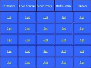 Nutrients Food Sources Food Groups Healthy Eating Random