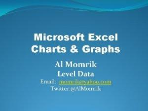 Microsoft Excel Charts Graphs Al Momrik Level Data