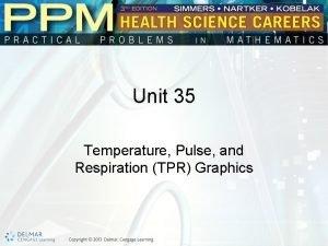 Unit 35 Temperature Pulse and Respiration TPR Graphics