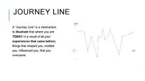 JOURNEY LINE A Journey Line is a mechanism