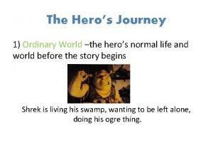 The Heros Journey 1 Ordinary World the heros