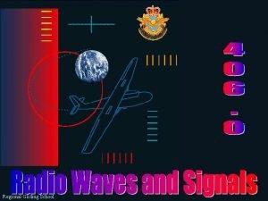 Regional Gliding School Wavelength is the linear measurement