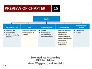 PREVIEW OF CHAPTER 15 Intermediate Accounting IFRS 2