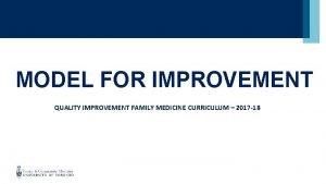 MODEL FOR IMPROVEMENT QUALITY IMPROVEMENT FAMILY MEDICINE CURRICULUM