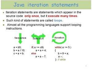 Java iteration statements Iteration statements are statements which