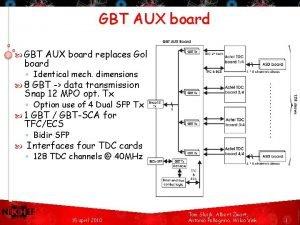 GBT AUX board replaces Gol board Identical mech