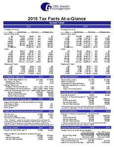 2015 Tax Facts AtaGlance Income Taxes 2014 2015