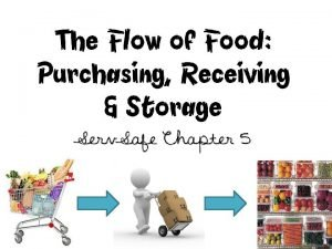 Food must be purchased from an approved reputable