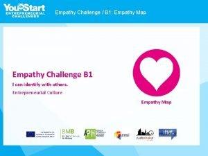 Empathy Challenge B 1 Empathy Map Empathy Challenge