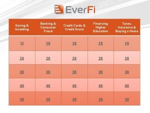 Saving Investing Banking Consumer Fraud Credit Cards Credit