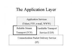 The Application Layer Application Services Telnet FTP email