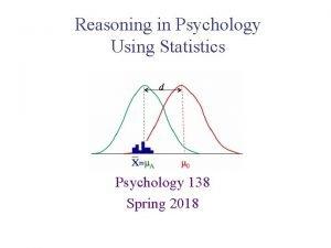 Reasoning in Psychology Using Statistics Psychology 138 Spring