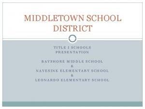 MIDDLETOWN SCHOOL DISTRICT TITLE I SCHOOLS PRESENTATION BAYSHORE