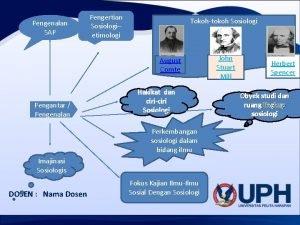 Pengenalan SAP Pengertian Sosiologi etimologi Tokohtokoh Sosiologi August