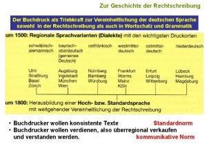 Zur Geschichte der Rechtschreibung Der Buchdruck als Triebkraft