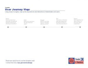 Template User Journey Map Using research insights map