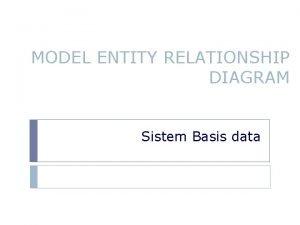 MODEL ENTITY RELATIONSHIP DIAGRAM Sistem Basis data Basis