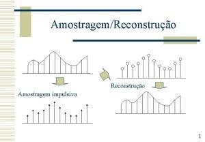 AmostragemReconstruo Amostragem impulsiva 1 Teorema de Amostragem Ou