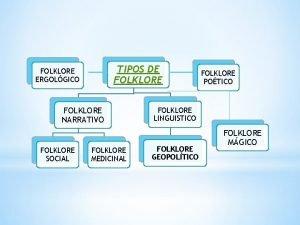 TIPOS DE FOLKLORE ERGOLGICO FOLKLORE NARRATIVO FOLKLORE SOCIAL
