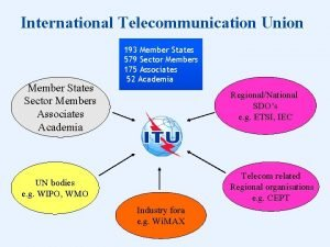 International Telecommunication Union Member States Sector Members Associates