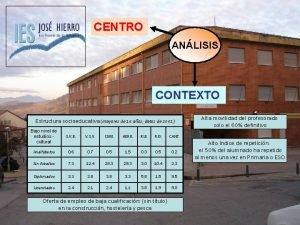 CENTRO ANLISIS CONTEXTO Estructura socioeducativa mayores de 16