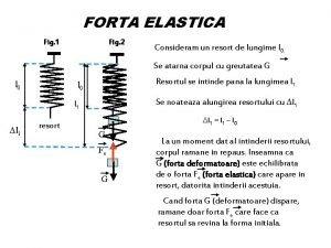 FORTA ELASTICA Fig 1 Fig 2 Consideram un