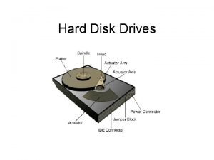 Hard Disk Drives Types of Hard Disk Drives