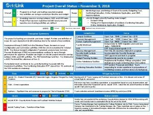 Project Overall Status November 9 2018 Overall Program
