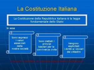 La Costituzione Italiana La Costituzione della Repubblica italiana