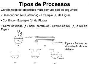 Tipos de Processos Os trs tipos de processos