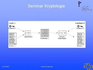 Seminar Kryptologie Inhalt 04 10 2010 Seminar Kryptologie