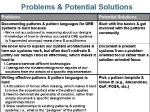 Problems Potential Solutions Problems Potential Solutions Documenting patterns