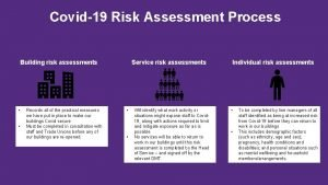 Covid19 Risk Assessment Process Building risk assessments Records